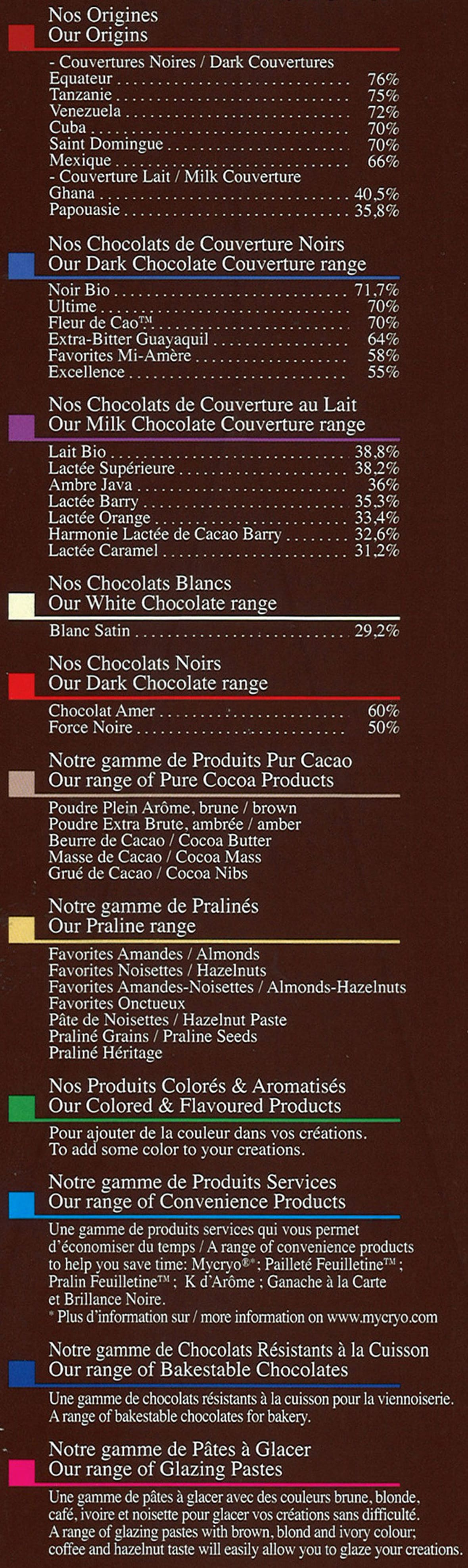 Types de chocolats*ATTR